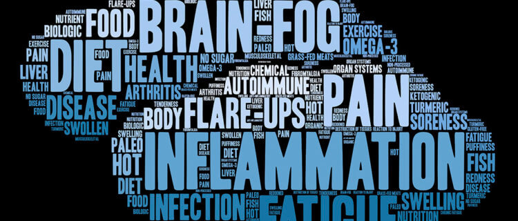 inflamation word cloud